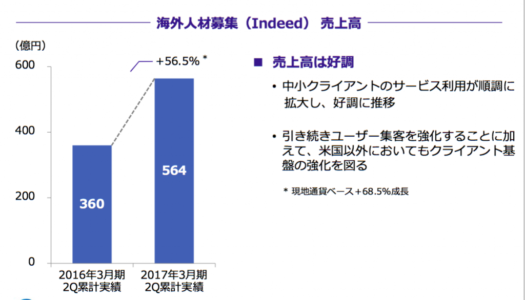 indeed%e6%a5%ad%e7%b8%be